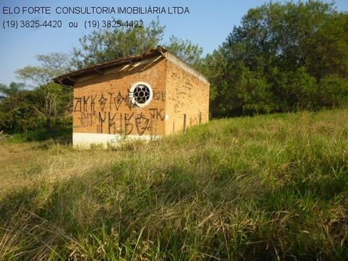 Imagem 1 de 3 de Terreno Para Venda No Chácaras Alvorada Em Indaiatuba - Sp - Tr01753 - 32927441