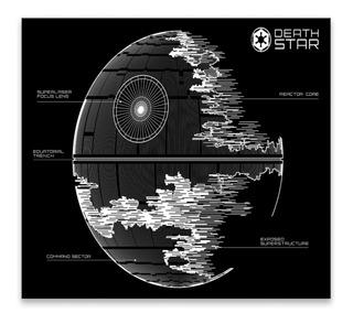 Cuadro De Star Wars Death Star La Guerra De Las Galaxias