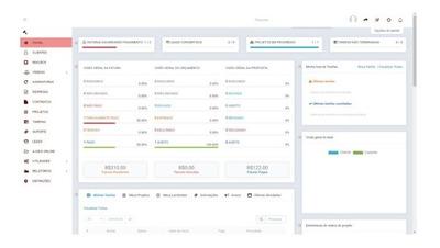Perfex Crm + Mercadopago + Modulos