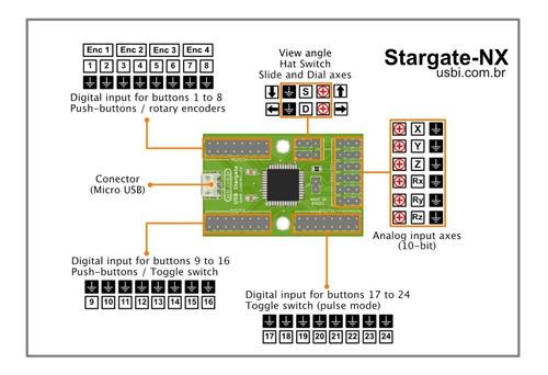 Imagem 1 de 3 de Placa Stargate-nx (usb Joystick Zero Delay) Com Pinos