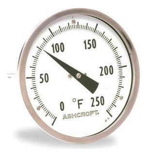 Termometro Lamina Bimetalica Mercadolibre Com Co Scribd es red social de lectura y publicación más importante del mundo. termometro lamina bimetalica