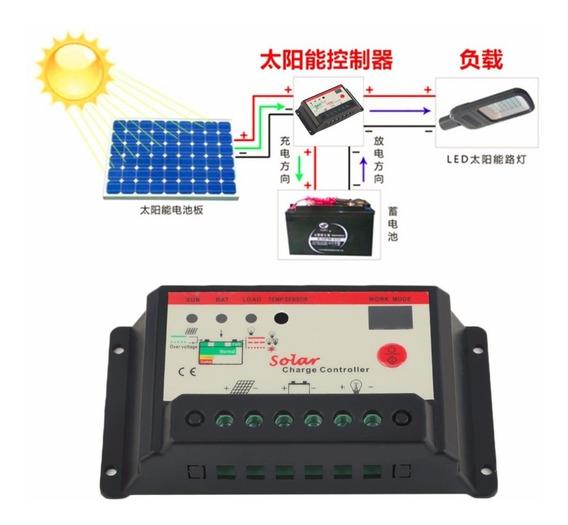 2x - Controlador De Carga Painel Solar Painel 12v/24v 20a