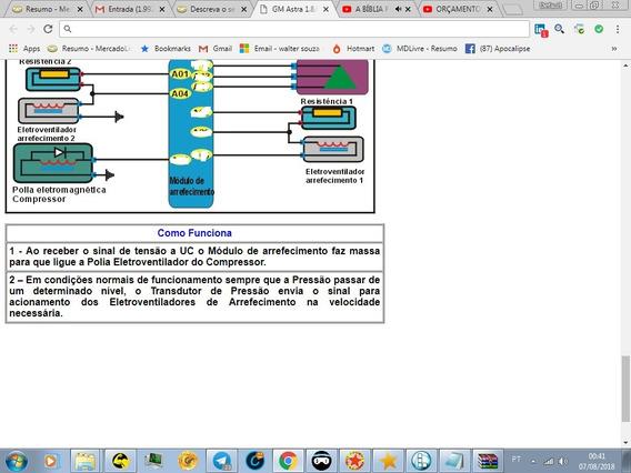 Esquema Eletrico Da Ucb Astra 1.8 2.0 Mpfi A Partir De 1999
