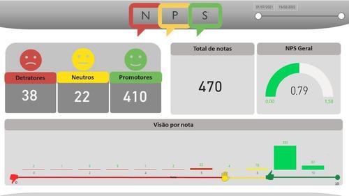 Imagem 1 de 2 de Dashboards  Power Bi - Nps, Vendas, Faturamento