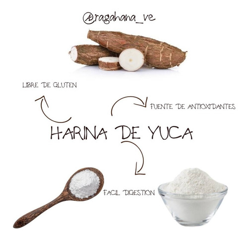 Harina De Yuca Artesanal Libre De Gluten