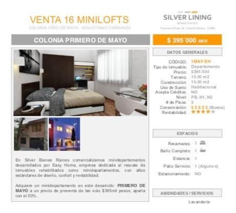 Minilofts En Venta , 1 De Mayo Desde $399,000