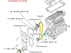 Hyundai I35 Tucson I 35 Gasolina
