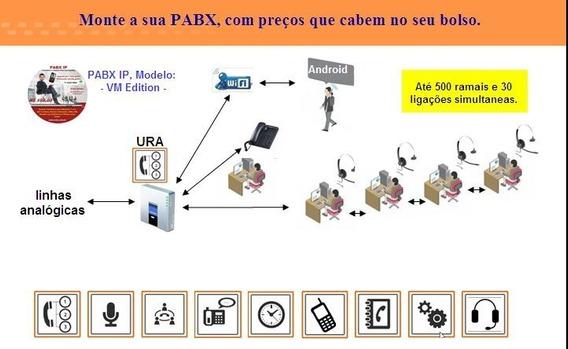 Pabx Para Telegram, Integração De Telegram Na Pabx Ip