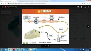 Tubosol - Califacción Radiante