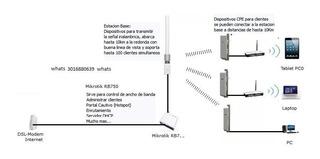 Configuracion Mikrotik + Hotspot + Pin Y Balanceo