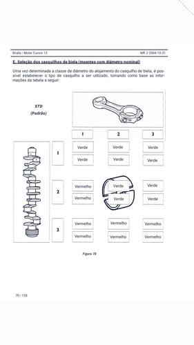 Imagem 1 de 4 de Temos Manuais De Montagem...diagramas Eletricos Diesel,gas E