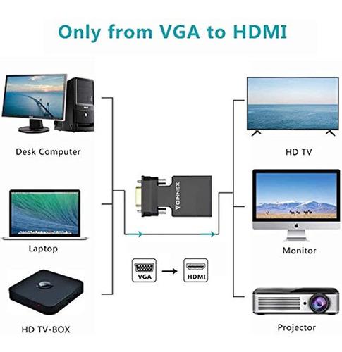 Imagen 1 de 5 de Convertidor De Adaptador Vga A Hdmi Con Audio, (salida De Fu