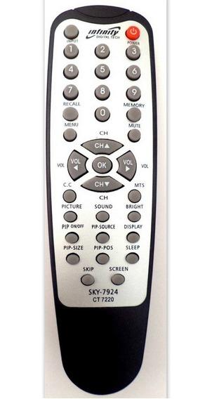 Controle Tv Kit 30 Peças Em 7 Modelos Loja Revenda Atacado