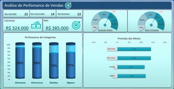 Dashboard & Infográficos Em Excel - 165 Modelos Editaveis