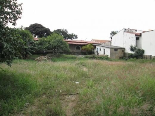 Aluguel Loteamento Sorocaba Brasil - 1233-a