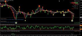 Opções Binárias - Indicador Estrategia Bonsai Trader_rising