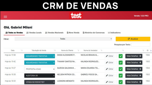 Imagem 1 de 3 de Sistema Web (crm) De Vendas, Telemarketing E Atendimento.