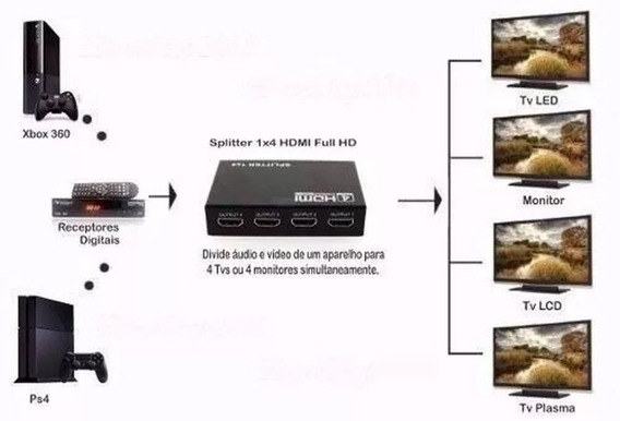 Splitter Distribuidor Hdmi 1x4 Divisor Full Hd 1.4 3d