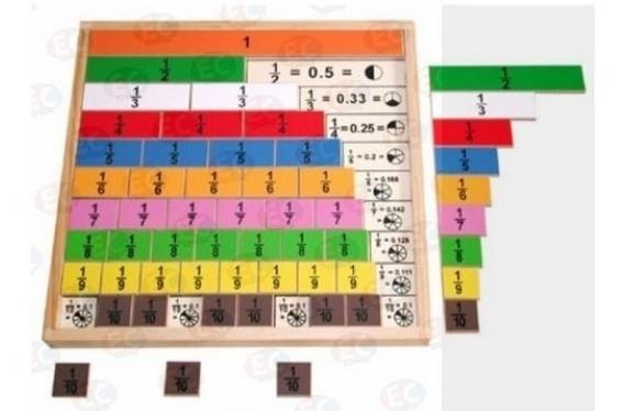 E095a Tabla De Fracciones De Color 1 A 1/10 56 Piezas