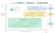 Clases De Excel | Capacitacion En Excel
