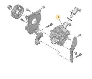 Bomba Inyección Peugeot 207 1.4 D