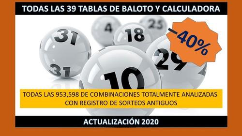 Tablas Con Las 953.598 Combinaciones De Baloto Act 2020 -40%