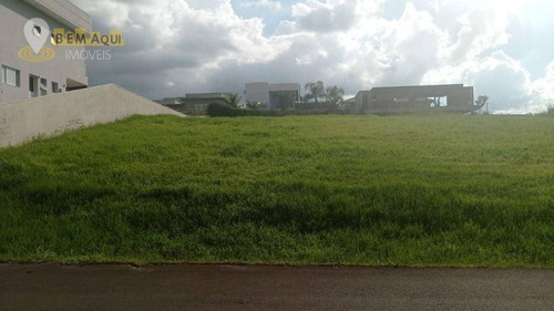 Imagem 1 de 8 de Terreno À Venda, 1000 M² Por R$ 550.000,00 - Condomínio Parque Ytu Xapada - Itu/sp - Te0614
