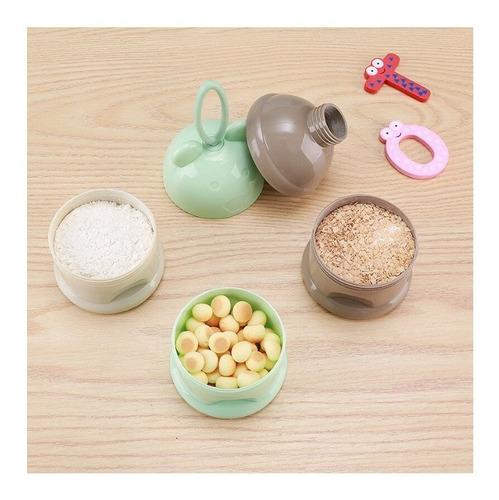 Contenedor De Alimentos Para Llevar La Comida Del Bebé