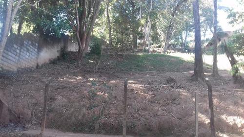 Imagem 1 de 4 de Terreno Residencial À Venda Em Itatiba. - Te2587