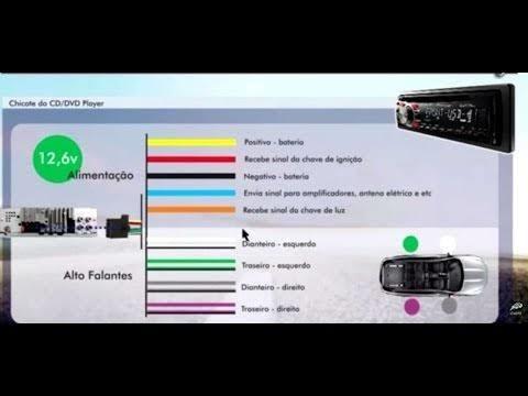 Imagem 1 de 1 de Esquemas Eletrônico Leve E Pesados