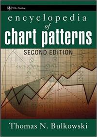 Encyclopédia Of Chart Patterns - Thomas N Bulkowski