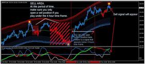 Promoção!!! Indicador Forex Lines 7