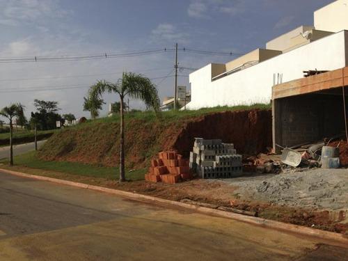 Imagem 1 de 5 de Terreno À Venda, Jardim Novo Horizonte - Sorocaba/sp - 5196