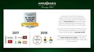 Membresía Arrayanes Country Club, Puembo