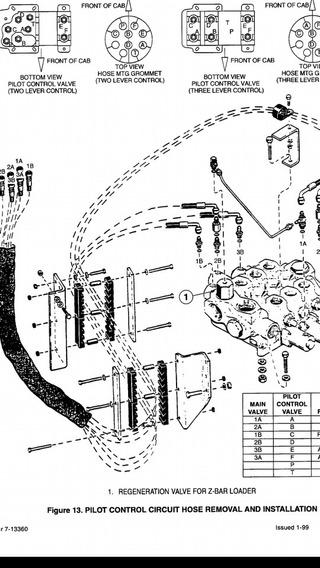 Manual De Serviço Case 621c , 721c , 821c E 921c...