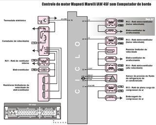 Esquema Elétrico Automotivo Diagrama Montadoras Pdf 1,7 Gb F