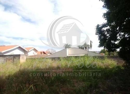 Imagem 1 de 7 de Terreno Para Aluguel Em Jardim Alto Da Barra - Te033813