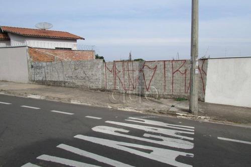 Imagem 1 de 5 de Terreno À Venda, 150 M² Por R$ 130.000,00 - Castelinho - Piracicaba/sp - Te1270