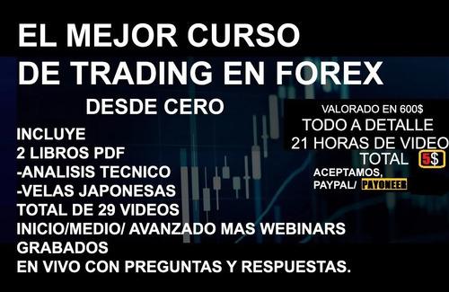 Curso De Trading Completo Aprende Desde Cero +29 Vídeos