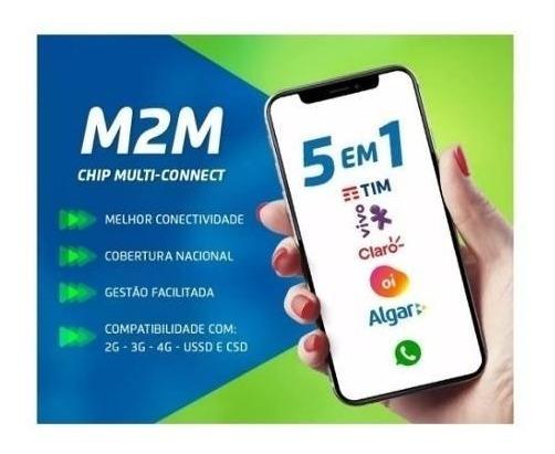 Chip M2m P/ Rastreadores + Plataforma + Envio Grátis Video!