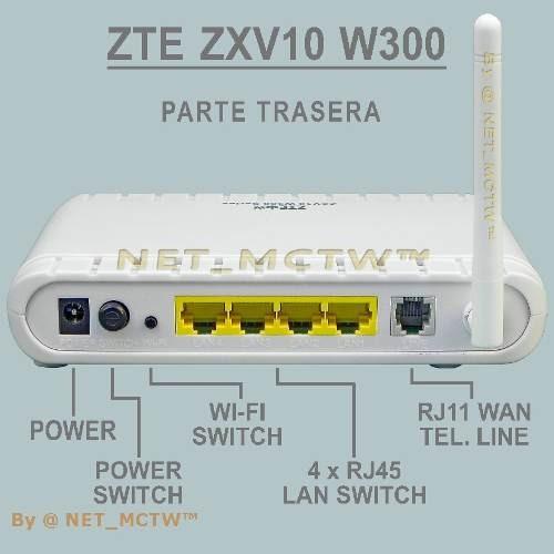 Router Zte Zxv10 W300 Series
