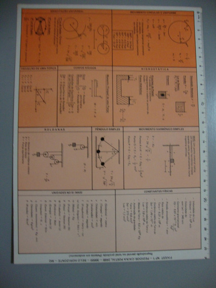 Tabela Da Fivest 1 - Fórmula De Física -