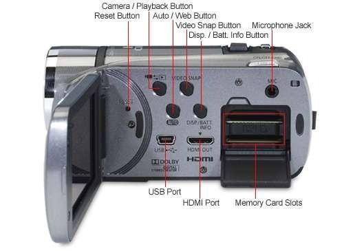 Video Camara Canon Vixia Hfr 200 Combo Audiovisual (200v)