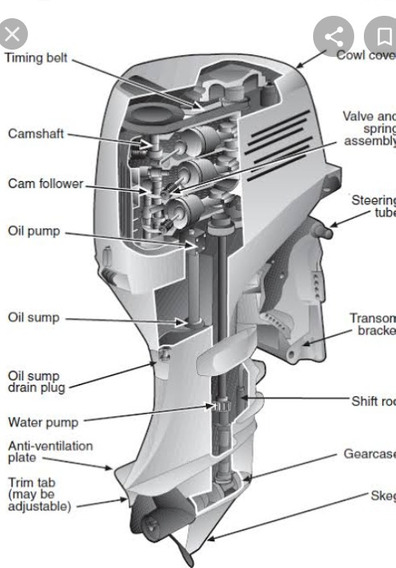 Motor De Popa Honda Pecas E Acessorios