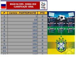 Planilha Bolão Copa Do Mundo 2018