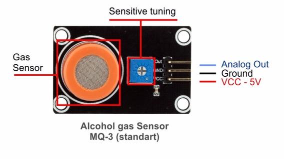 Mq-3 Sensor De Álcool E Sensor De Gás (standart)