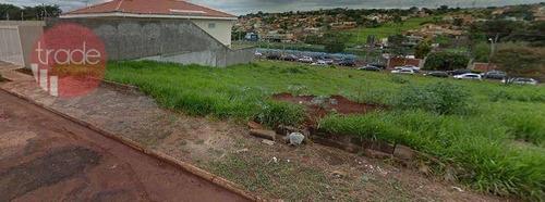 Terreno À Venda, 385 M² Por R$ 250.000,00 - Ribeirânia - Ribeirão Preto/sp - Te1600