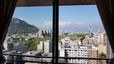 Departamento Santiago Centro, Bellas Artes, Parque Forestal