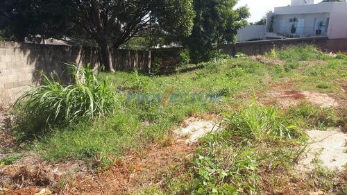 Imagem 1 de 2 de Terreno À Venda Em Parque Das Flores - Te269453