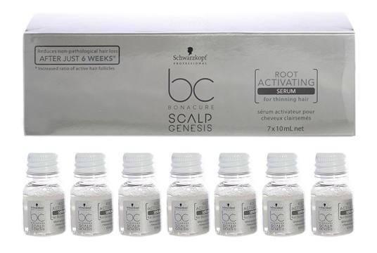 Kit X 7 Ampollas Serum Anti Caida Scalp Genesis Sin Enjuague